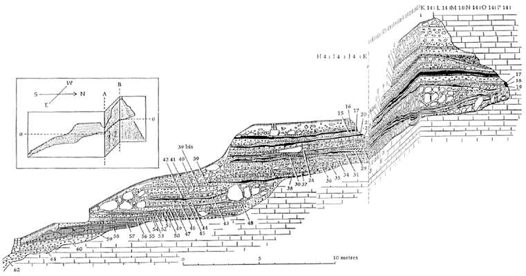 Combe Grenal stratigraphy