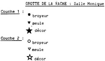 Plan legend of Grotte de La Vache