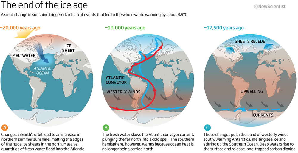 map of earth showing changes
