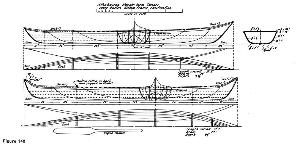 Plank-Stem Canoes of Hybrid Forms
