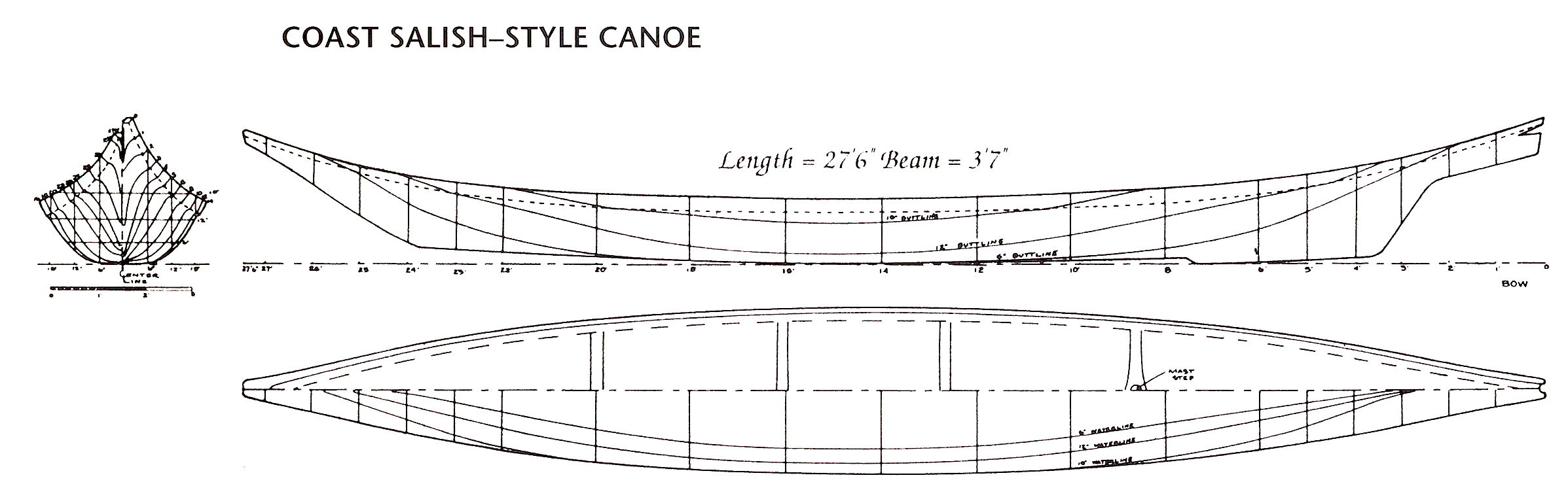 Canoe designs of the First Nations of the Pacific Northwest