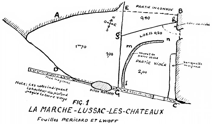 la Marche plan fig 1