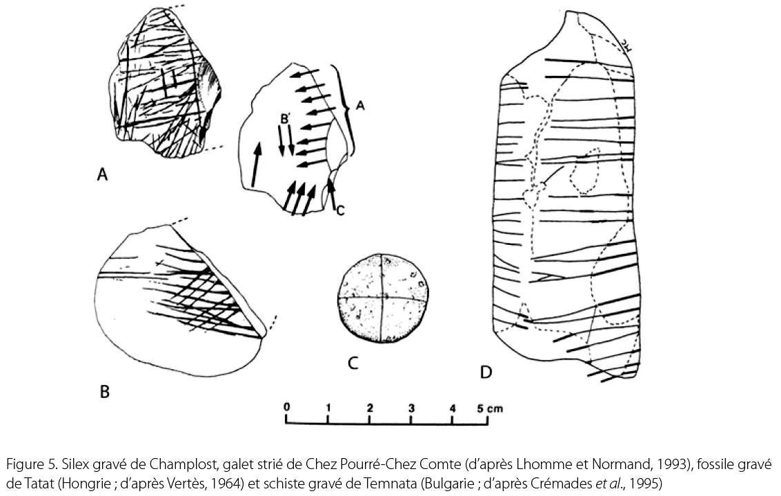 Neanderthal symbolism engravings fig 5 biocorpaavc Images